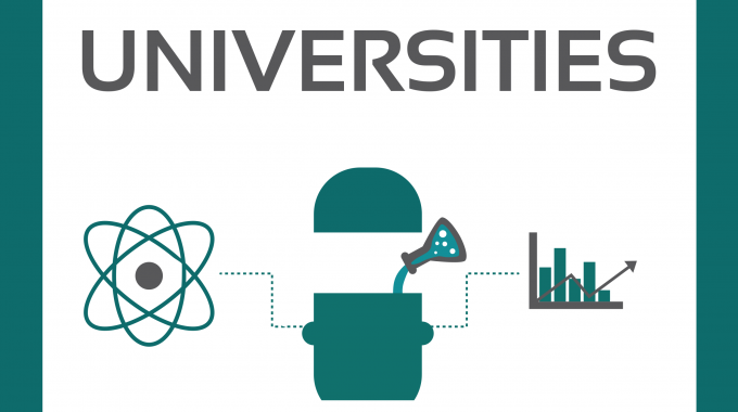 Third Issue Of The University-Industry Innovation Magazine Is Out Now!