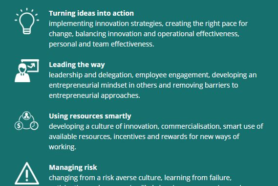 'Developing The Entrepreneurial Mindset' Workshop Series: Meet The Expert Speakers At Our London Workshop