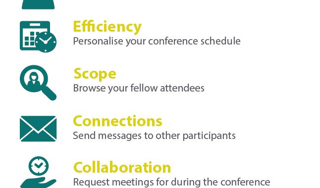UIIN Connect: Make Most Of Your Conference Experience
