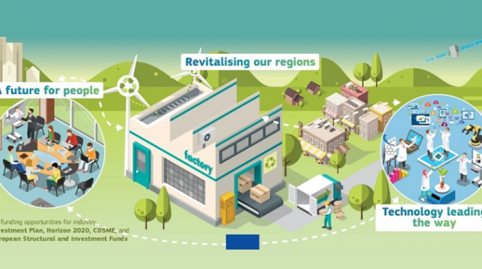 University – Industry Connectivity Within Thematic Smart Specialisation Partnerships